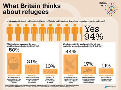 amnesty-RW2013-infographic400pxl